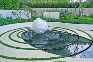 Przegląd najciekawszych elementów dekoracyjnych do ogrodu